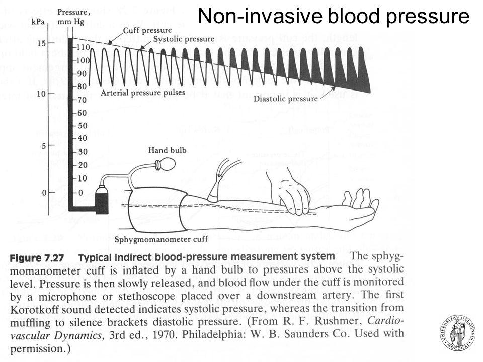 Fysisk institutt - Rikshospitalet 21 Non-invasive blood pressure