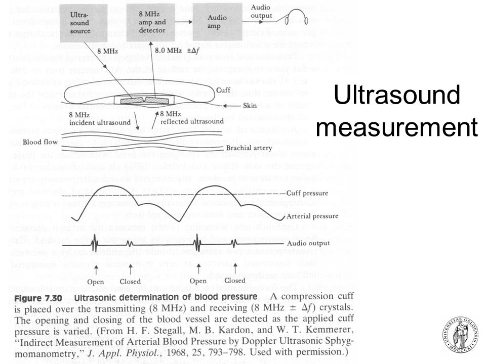 Fysisk institutt - Rikshospitalet 24 Ultrasound measurement