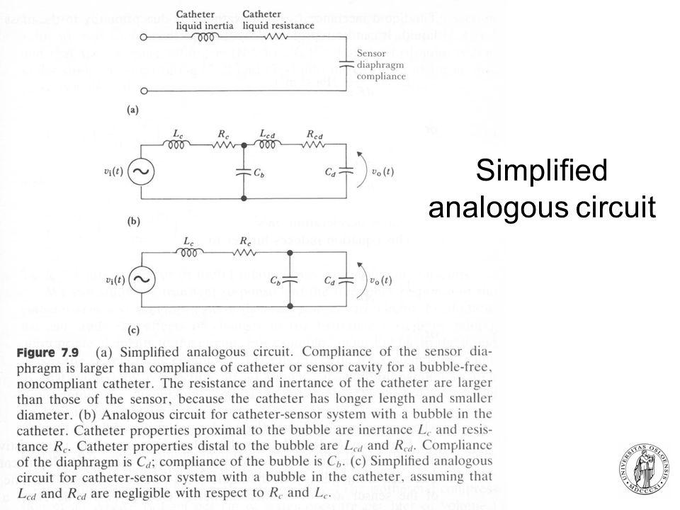 Fysisk institutt - Rikshospitalet 9 Simplified analogous circuit