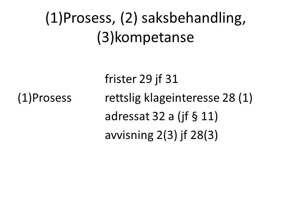 (1)Prosess, (2) saksbehandling, (3)kompetanse frister 29 jf 31 (1)Prosess rettslig klageinteresse 28 (1) adressat 32 a (jf § 11) avvisning 2(3) jf 28(