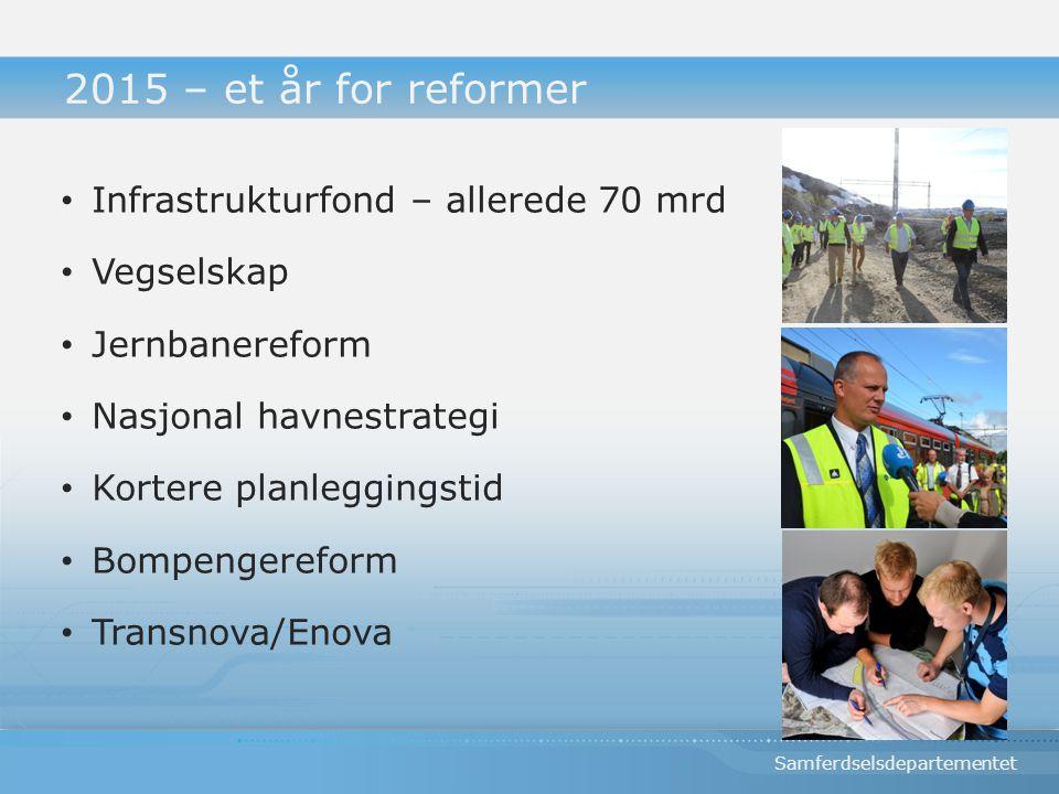 Samferdselsdepartementet Infrastrukturfond – allerede 70 mrd Vegselskap Jernbanereform Nasjonal havnestrategi Kortere planleggingstid Bompengereform Transnova/Enova 2015 – et år for reformer