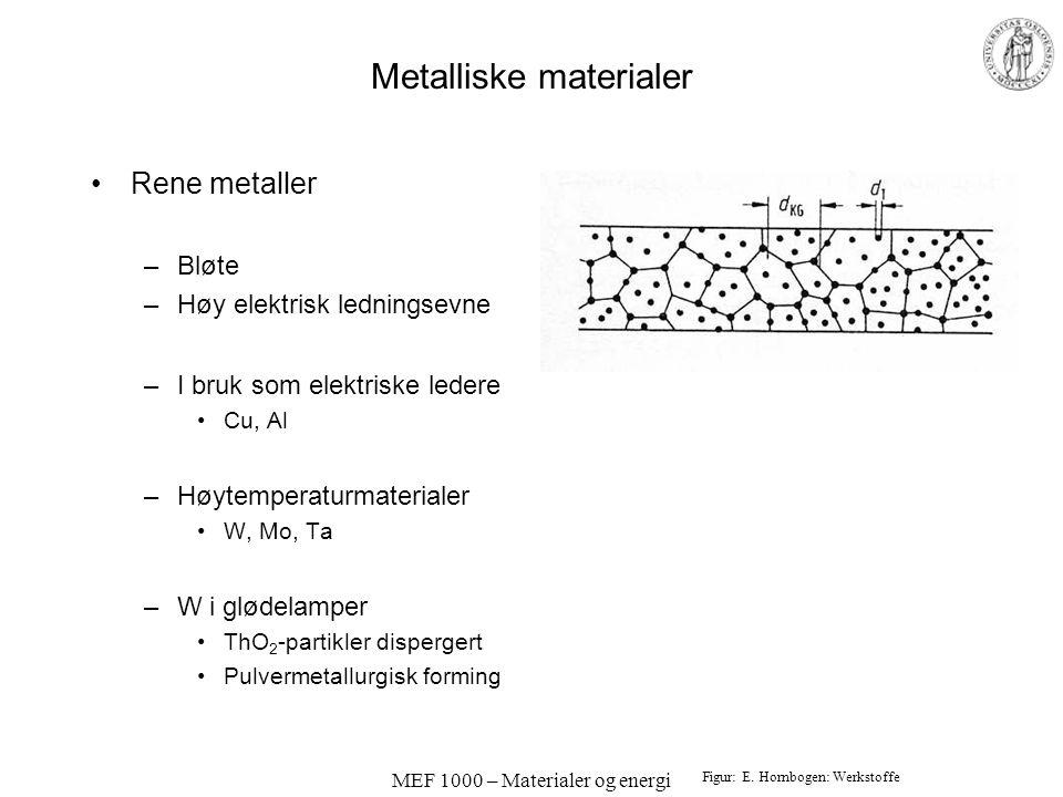 MEF 1000 – Materialer og energi Metalliske materialer Rene metaller –Bløte –Høy elektrisk ledningsevne –I bruk som elektriske ledere Cu, Al –Høytemperaturmaterialer W, Mo, Ta –W i glødelamper ThO 2 -partikler dispergert Pulvermetallurgisk forming Figur: E.