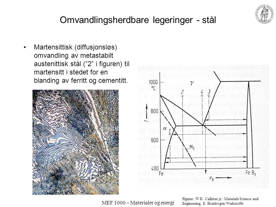 MEF 1000 – Materialer og energi Omvandlingsherdbare legeringer - stål Martensittisk (diffusjonsløs) omvandling av metastabilt austenittisk stål ( 2 i figuren) til martensitt i stedet for en blanding av ferritt og cementitt.