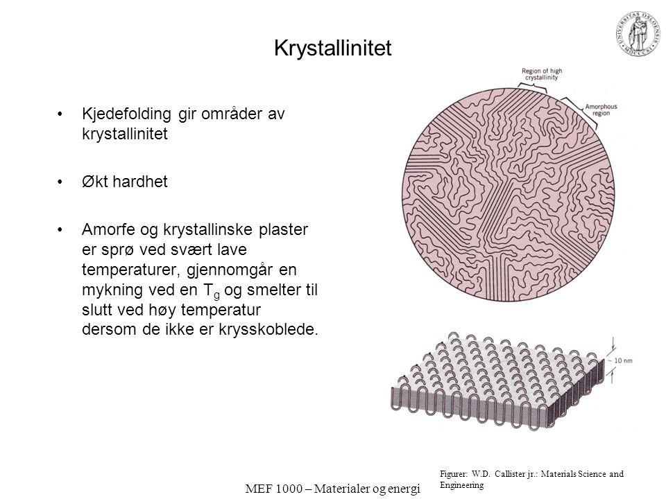 MEF 1000 – Materialer og energi Krystallinitet Kjedefolding gir områder av krystallinitet Økt hardhet Amorfe og krystallinske plaster er sprø ved svært lave temperaturer, gjennomgår en mykning ved en T g og smelter til slutt ved høy temperatur dersom de ikke er krysskoblede.
