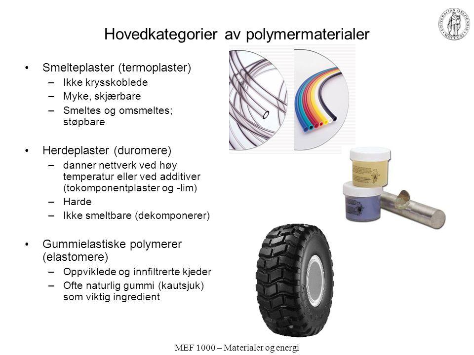 MEF 1000 – Materialer og energi Hovedkategorier av polymermaterialer Smelteplaster (termoplaster) –Ikke krysskoblede –Myke, skjærbare –Smeltes og omsmeltes; støpbare Herdeplaster (duromere) –danner nettverk ved høy temperatur eller ved additiver (tokomponentplaster og -lim) –Harde –Ikke smeltbare (dekomponerer) Gummielastiske polymerer (elastomere) –Oppviklede og innfiltrerte kjeder –Ofte naturlig gummi (kautsjuk) som viktig ingredient