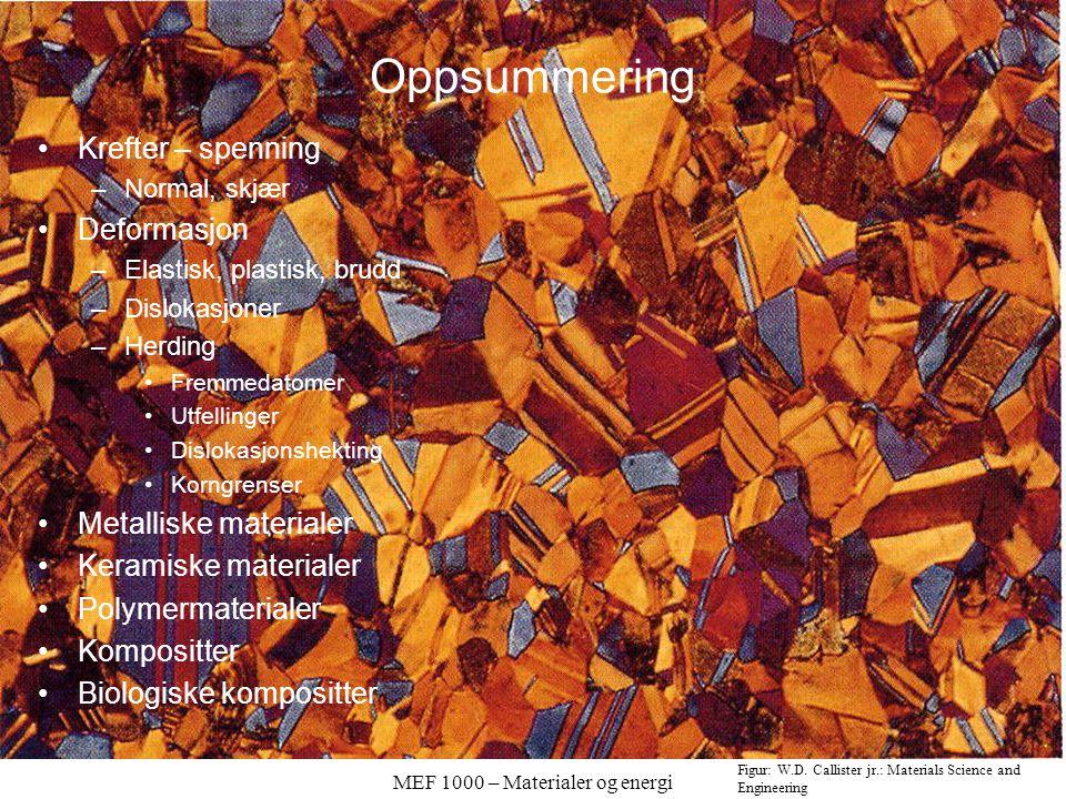 MEF 1000 – Materialer og energi Oppsummering Krefter – spenning –Normal, skjær Deformasjon –Elastisk, plastisk, brudd –Dislokasjoner –Herding Fremmedatomer Utfellinger Dislokasjonshekting Korngrenser Metalliske materialer Keramiske materialer Polymermaterialer Kompositter Biologiske kompositter Figur: W.D.
