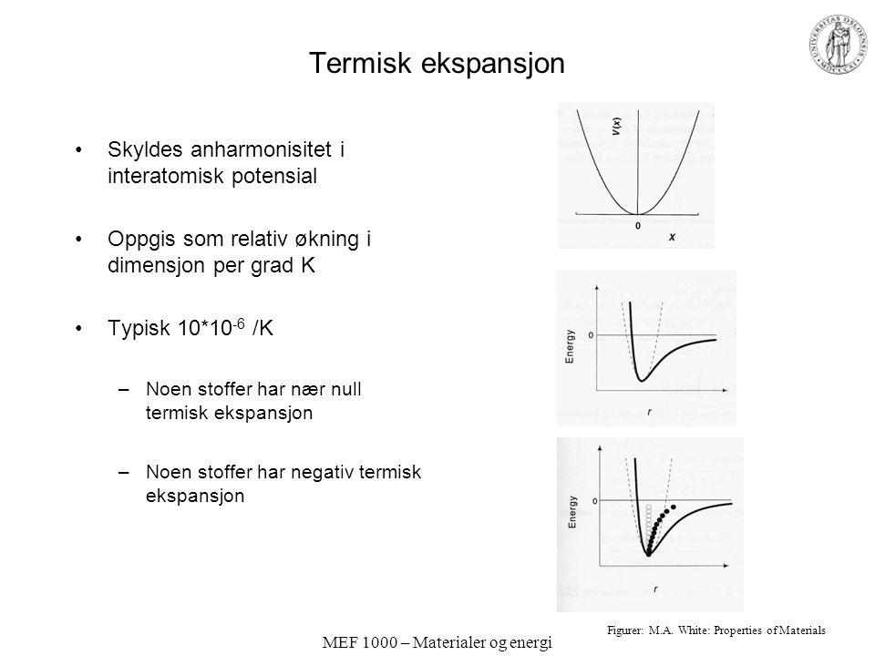 MEF 1000 – Materialer og energi Termisk ekspansjon Skyldes anharmonisitet i interatomisk potensial Oppgis som relativ økning i dimensjon per grad K Typisk 10*10 -6 /K –Noen stoffer har nær null termisk ekspansjon –Noen stoffer har negativ termisk ekspansjon Figurer: M.A.