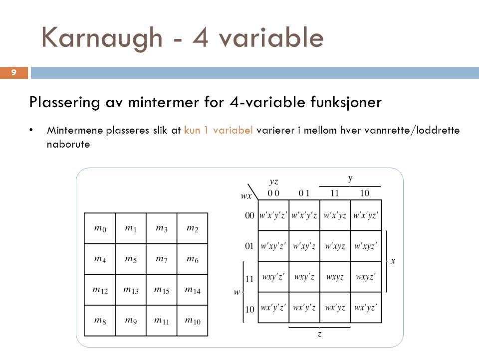Karnaugh - 4 variable 9 Plassering av mintermer for 4-variable funksjoner Mintermene plasseres slik at kun 1 variabel varierer i mellom hver vannrette