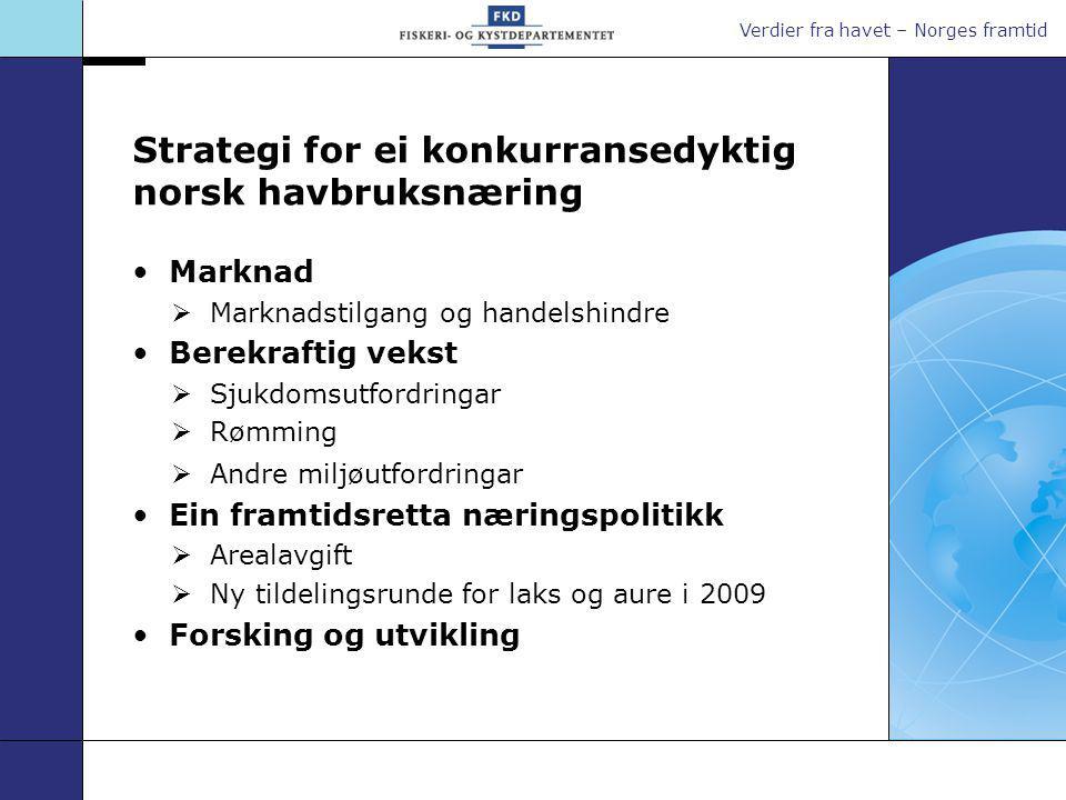 Verdier fra havet – Norges framtid Strategi for ei konkurransedyktig norsk havbruksnæring Marknad  Marknadstilgang og handelshindre Berekraftig vekst