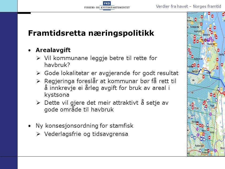 Verdier fra havet – Norges framtid Framtidsretta næringspolitikk Arealavgift  Vil kommunane leggje betre til rette for havbruk.