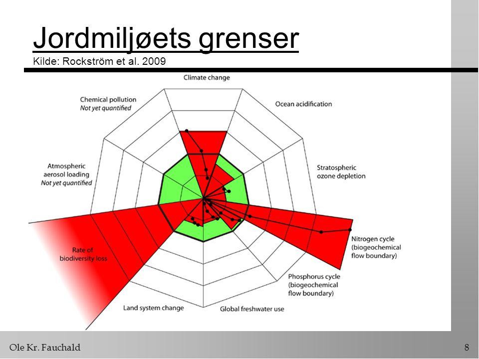 Ole Kr.Fauchald89 Vern av vassdrag n Kraftutbygging – vannressursl.