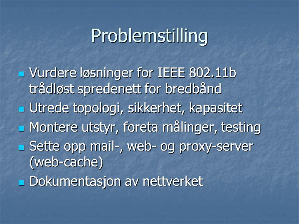 Problemstilling Vurdere løsninger for IEEE 802.11b trådløst spredenett for bredbånd Vurdere løsninger for IEEE 802.11b trådløst spredenett for bredbånd Utrede topologi, sikkerhet, kapasitet Utrede topologi, sikkerhet, kapasitet Montere utstyr, foreta målinger, testing Montere utstyr, foreta målinger, testing Sette opp mail-, web- og proxy-server (web-cache) Sette opp mail-, web- og proxy-server (web-cache) Dokumentasjon av nettverket Dokumentasjon av nettverket