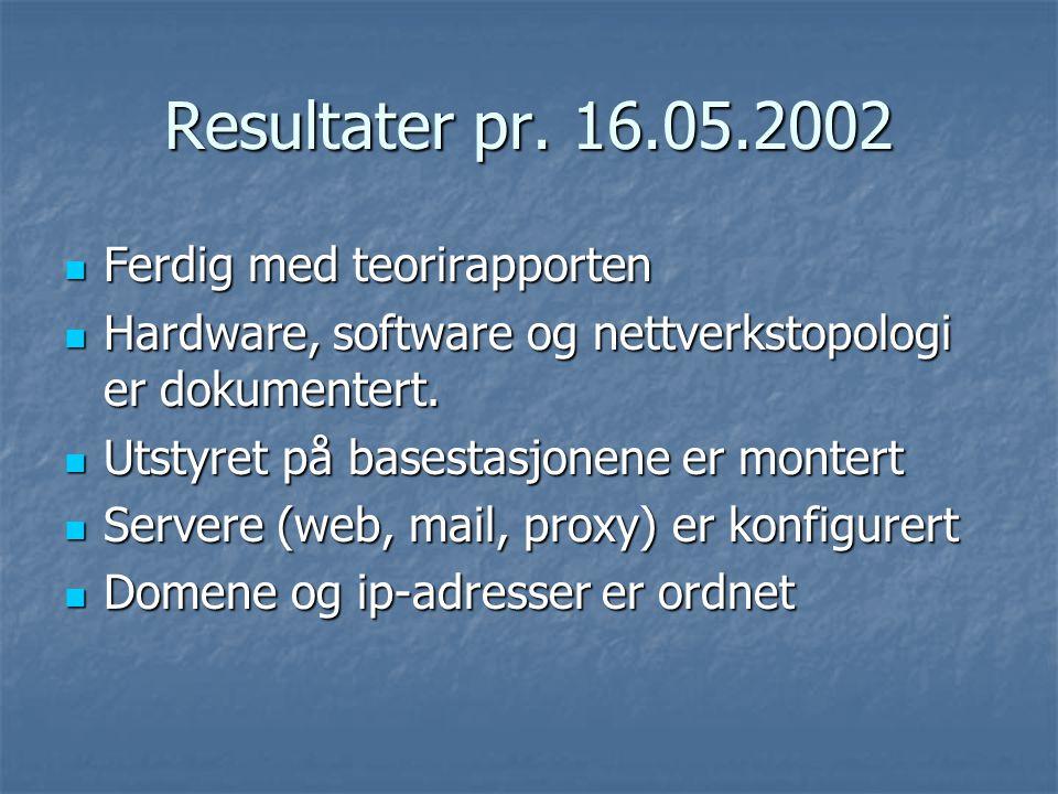 Resultater pr. 16.05.2002 Ferdig med teorirapporten Ferdig med teorirapporten Hardware, software og nettverkstopologi er dokumentert. Hardware, softwa