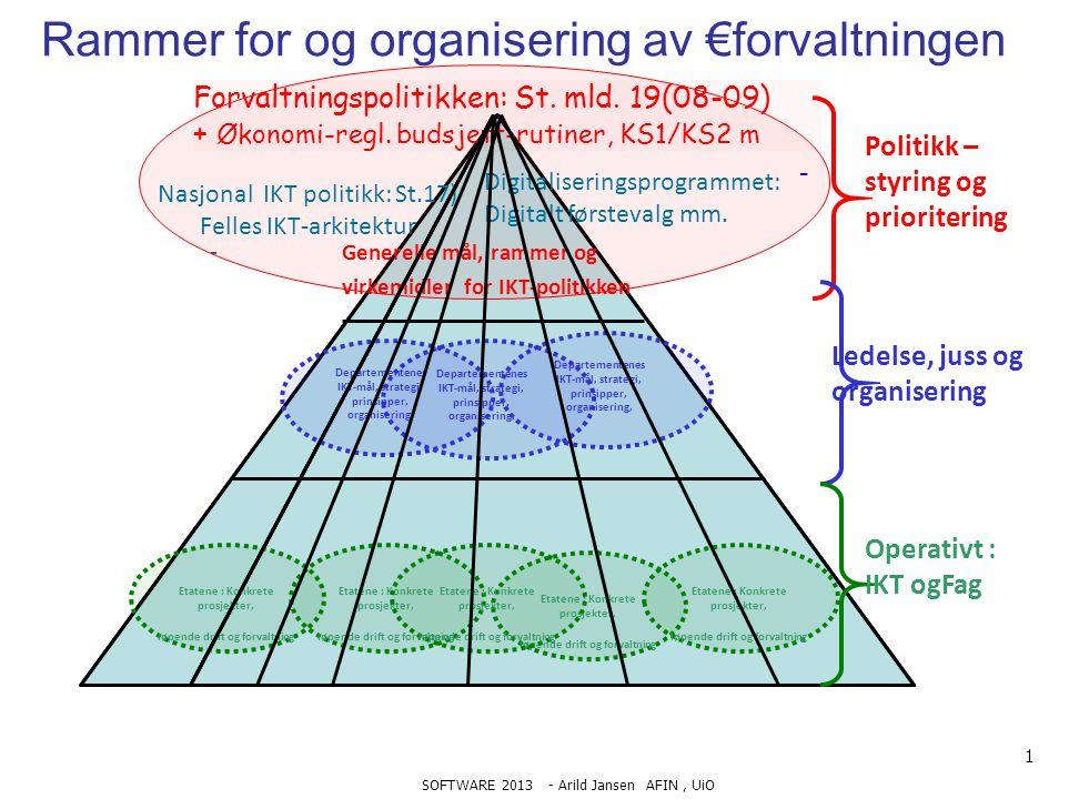 SOFTWARE 2013 - Arild Jansen AFIN, UiO 1 Rammer for og organisering av €forvaltningen....