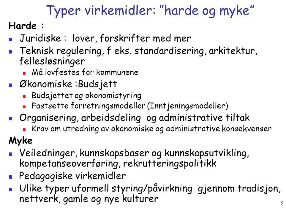 3 Typer virkemidler: harde og myke Harde : Juridiske : lover, forskrifter med mer Teknisk regulering, f eks.