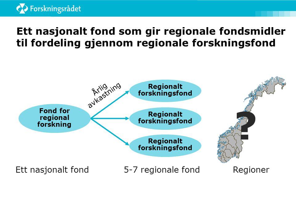 Ett nasjonalt fond som gir regionale fondsmidler til fordeling gjennom regionale forskningsfond Årlig avkastning ? Fond for regional forskning Regiona