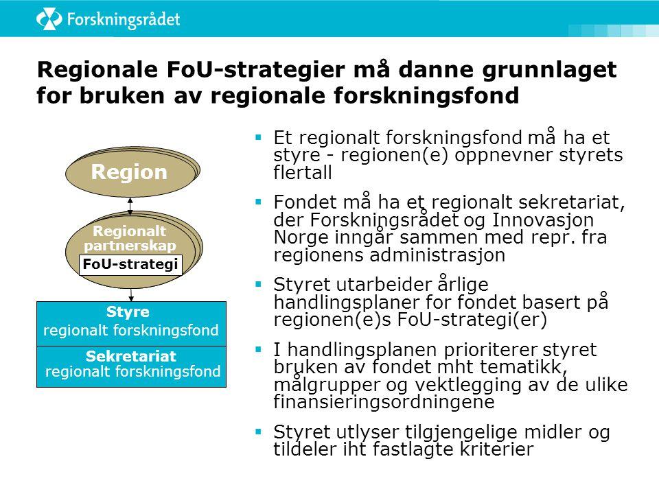 Regionalt partnerskap Region Regionalt partnerskap Region Styre regionalt forskningsfond Sekretariat regionalt forskningsfond Region Regionalt partner