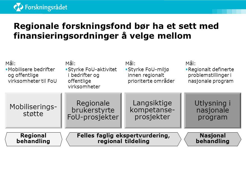 Regionale forskningsfond bør ha et sett med finansieringsordninger å velge mellom Mål:  Mobilisere bedrifter og offentlige virksomheter til FoU Mål: