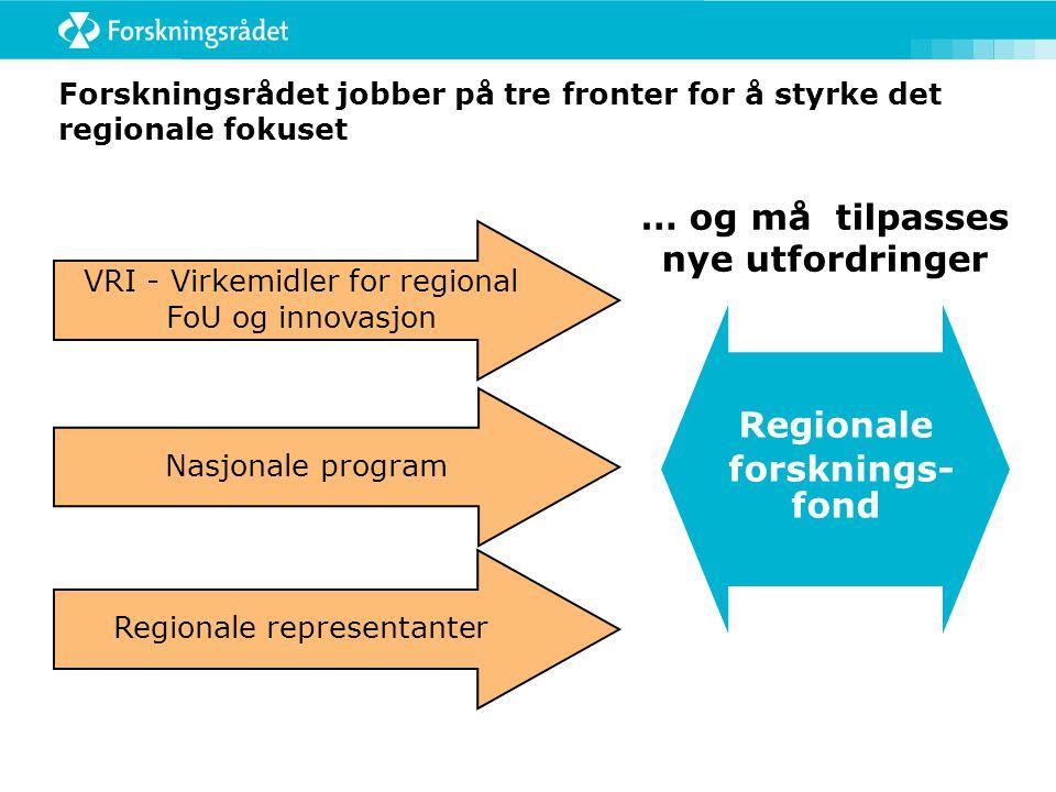 Forskningsrådet jobber på tre fronter for å styrke det regionale fokuset VRI - Virkemidler for regional FoU og innovasjon Nasjonale program Regionale