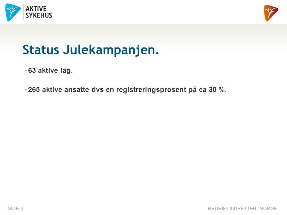 BEDRIFTSIDRETTEN I NORGESIDE 3 Status Julekampanjen.