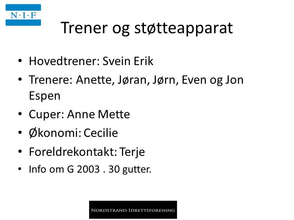 Trener og støtteapparat Hovedtrener: Svein Erik Trenere: Anette, Jøran, Jørn, Even og Jon Espen Cuper: Anne Mette Økonomi: Cecilie Foreldrekontakt: Terje Info om G 2003.