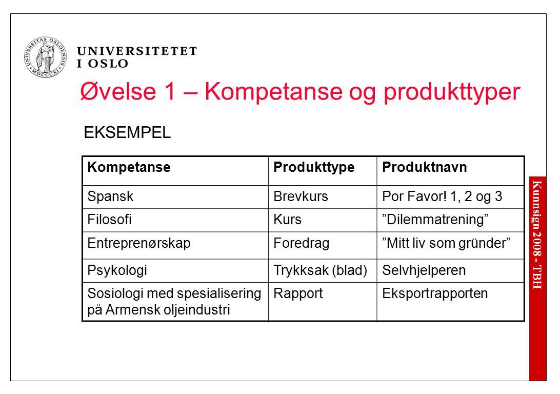 """Kunnsign 2008 - TBH Øvelse 1 – Kompetanse og produkttyper EKSEMPEL KompetanseProdukttypeProduktnavn SpanskBrevkursPor Favor! 1, 2 og 3 FilosofiKurs""""Di"""