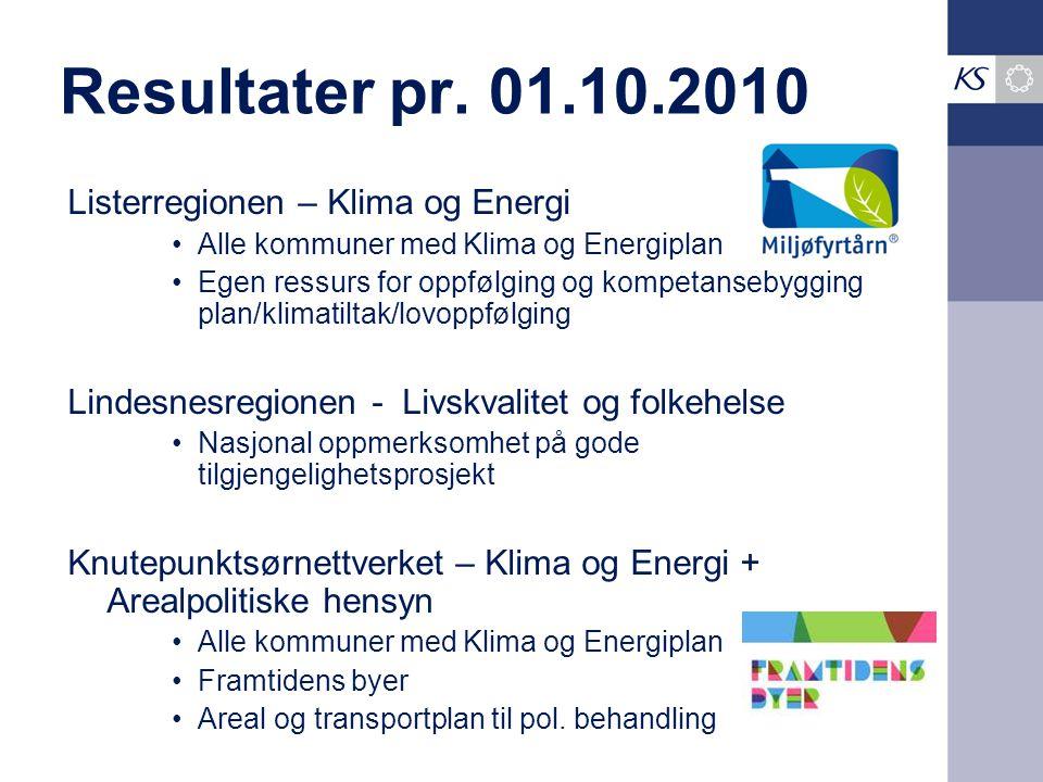 Resultater pr. 01.10.2010 Listerregionen – Klima og Energi Alle kommuner med Klima og Energiplan Egen ressurs for oppfølging og kompetansebygging plan