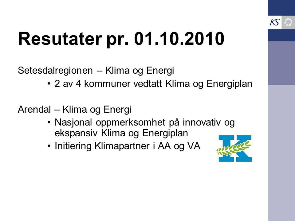 Resutater pr. 01.10.2010 Setesdalregionen – Klima og Energi 2 av 4 kommuner vedtatt Klima og Energiplan Arendal – Klima og Energi Nasjonal oppmerksomh