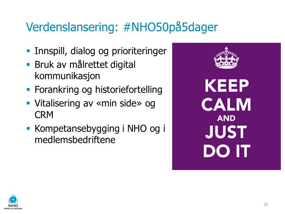 Verdenslansering: #NHO50på5dager  Innspill, dialog og prioriteringer  Bruk av målrettet digital kommunikasjon  Forankring og historiefortelling  Vitalisering av «min side» og CRM  Kompetansebygging i NHO og i medlemsbedriftene 11