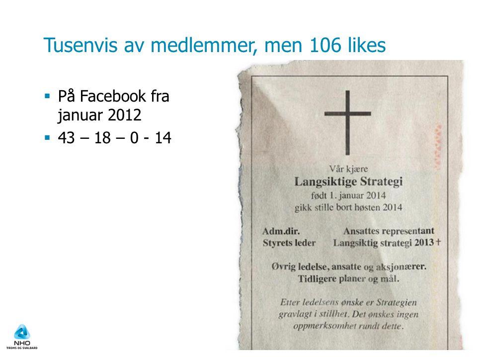 Tusenvis av medlemmer, men 106 likes  På Facebook fra januar 2012  43 – 18 – 0 - 14 9