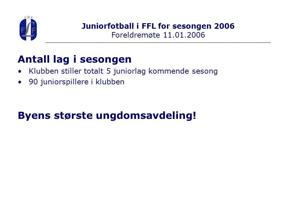 Antall lag i sesongen Klubben stiller totalt 5 juniorlag kommende sesong 90 juniorspillere i klubben Byens største ungdomsavdeling.