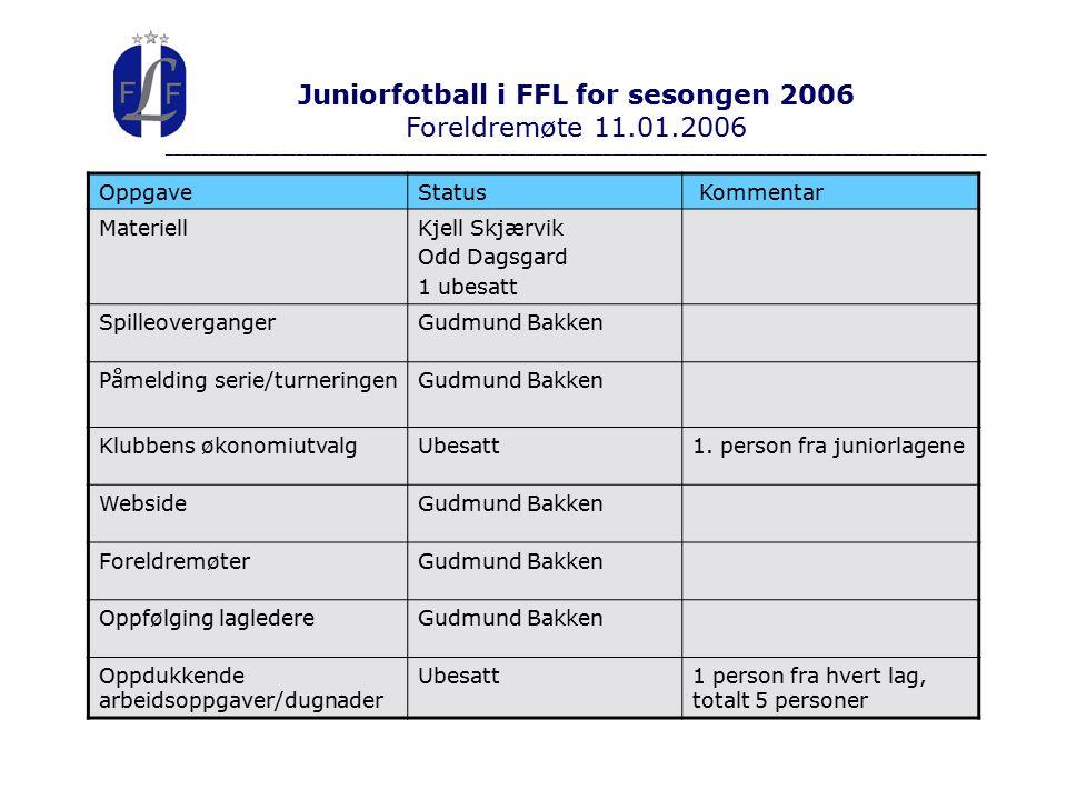 Juniorfotball i FFL for sesongen 2006 Foreldremøte 11.01.2006 ________________________________________________________________________________________________ OppgaveStatus Kommentar MateriellKjell Skjærvik Odd Dagsgard 1 ubesatt SpilleovergangerGudmund Bakken Påmelding serie/turneringenGudmund Bakken Klubbens økonomiutvalgUbesatt1.