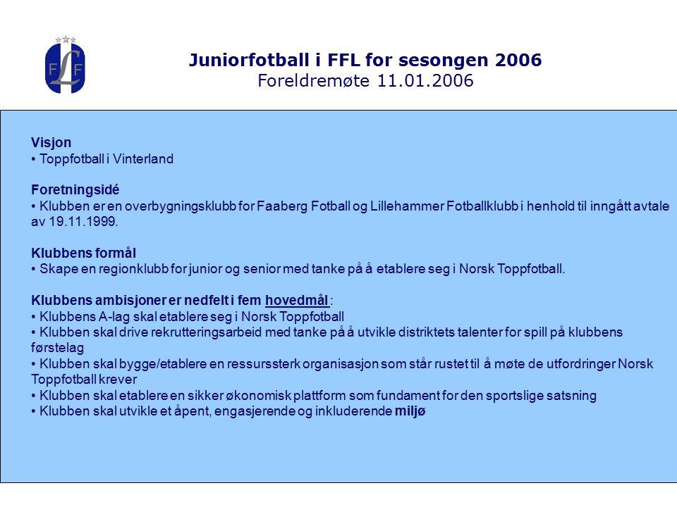 Juniorfotball i FFL for sesongen 2006 Foreldremøte 11.01.2006 Visjon Toppfotball i Vinterland Foretningsidé Klubben er en overbygningsklubb for Faaberg Fotball og Lillehammer Fotballklubb i henhold til inngått avtale av 19.11.1999.