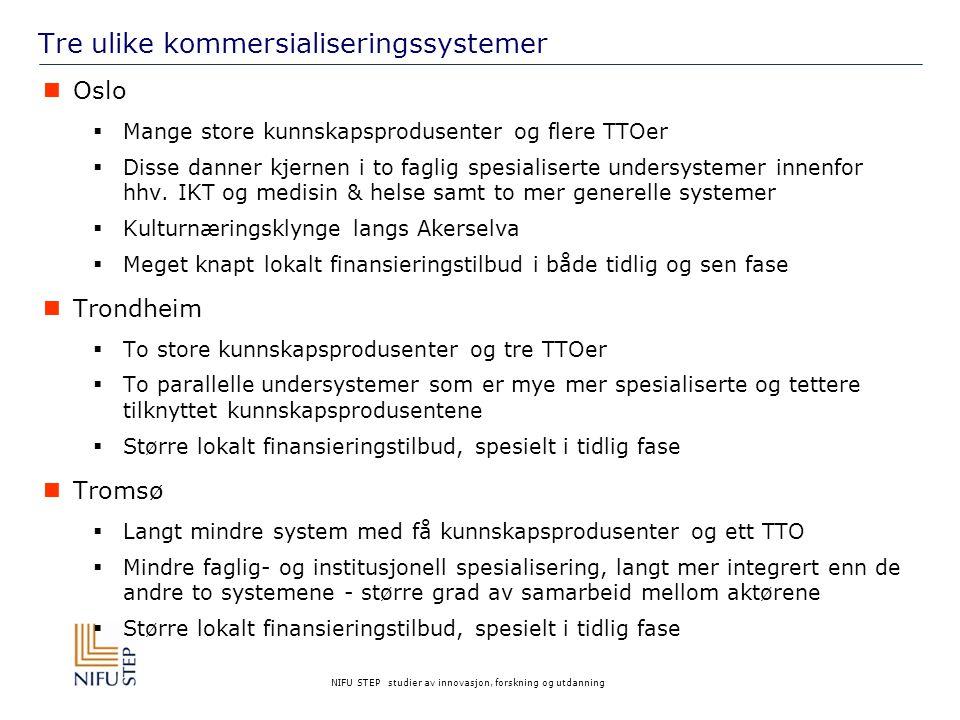 NIFU STEP studier av innovasjon, forskning og utdanning Tre ulike kommersialiseringssystemer Oslo  Mange store kunnskapsprodusenter og flere TTOer  Disse danner kjernen i to faglig spesialiserte undersystemer innenfor hhv.