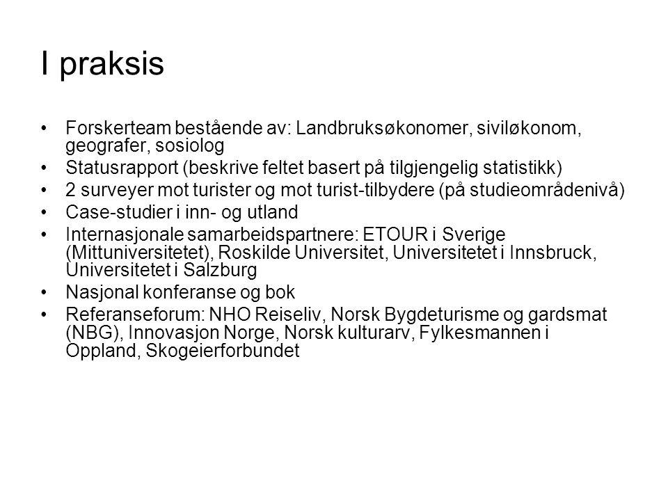 I praksis Forskerteam bestående av: Landbruksøkonomer, siviløkonom, geografer, sosiolog Statusrapport (beskrive feltet basert på tilgjengelig statistikk) 2 surveyer mot turister og mot turist-tilbydere (på studieområdenivå) Case-studier i inn- og utland Internasjonale samarbeidspartnere: ETOUR i Sverige (Mittuniversitetet), Roskilde Universitet, Universitetet i Innsbruck, Universitetet i Salzburg Nasjonal konferanse og bok Referanseforum: NHO Reiseliv, Norsk Bygdeturisme og gardsmat (NBG), Innovasjon Norge, Norsk kulturarv, Fylkesmannen i Oppland, Skogeierforbundet