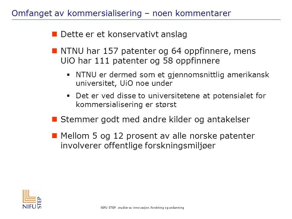 NIFU STEP studier av innovasjon, forskning og utdanning Omfanget av kommersialisering – noen kommentarer Dette er et konservativt anslag NTNU har 157 patenter og 64 oppfinnere, mens UiO har 111 patenter og 58 oppfinnere  NTNU er dermed som et gjennomsnittlig amerikansk universitet, UiO noe under  Det er ved disse to universitetene at potensialet for kommersialisering er størst Stemmer godt med andre kilder og antakelser Mellom 5 og 12 prosent av alle norske patenter involverer offentlige forskningsmiljøer
