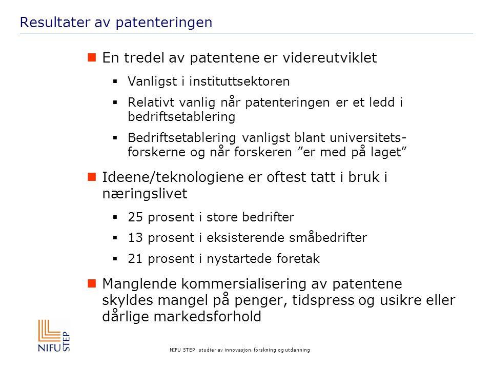 NIFU STEP studier av innovasjon, forskning og utdanning Resultater av patenteringen En tredel av patentene er videreutviklet  Vanligst i instituttsektoren  Relativt vanlig når patenteringen er et ledd i bedriftsetablering  Bedriftsetablering vanligst blant universitets- forskerne og når forskeren er med på laget Ideene/teknologiene er oftest tatt i bruk i næringslivet  25 prosent i store bedrifter  13 prosent i eksisterende småbedrifter  21 prosent i nystartede foretak Manglende kommersialisering av patentene skyldes mangel på penger, tidspress og usikre eller dårlige markedsforhold