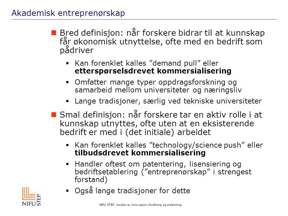 NIFU STEP studier av innovasjon, forskning og utdanning Forutsetninger i Norge Lang historikk når det gjelder kommersialisering  Eksempler på patentering og bedriftsetablering i alle fall i 100 år (Birkeland!)  En stor næringsrettet instituttsektor En viss misnøye med lovendringene Relativt lav offentlig satsing på forskning  Spesielt lav satsing i medisin og til dels teknologi Mangelfull støttestruktur for kommersialisering.