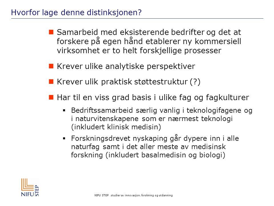 NIFU STEP studier av innovasjon, forskning og utdanning Omfang av patentering fra norske offentlige forskningsmiljøer
