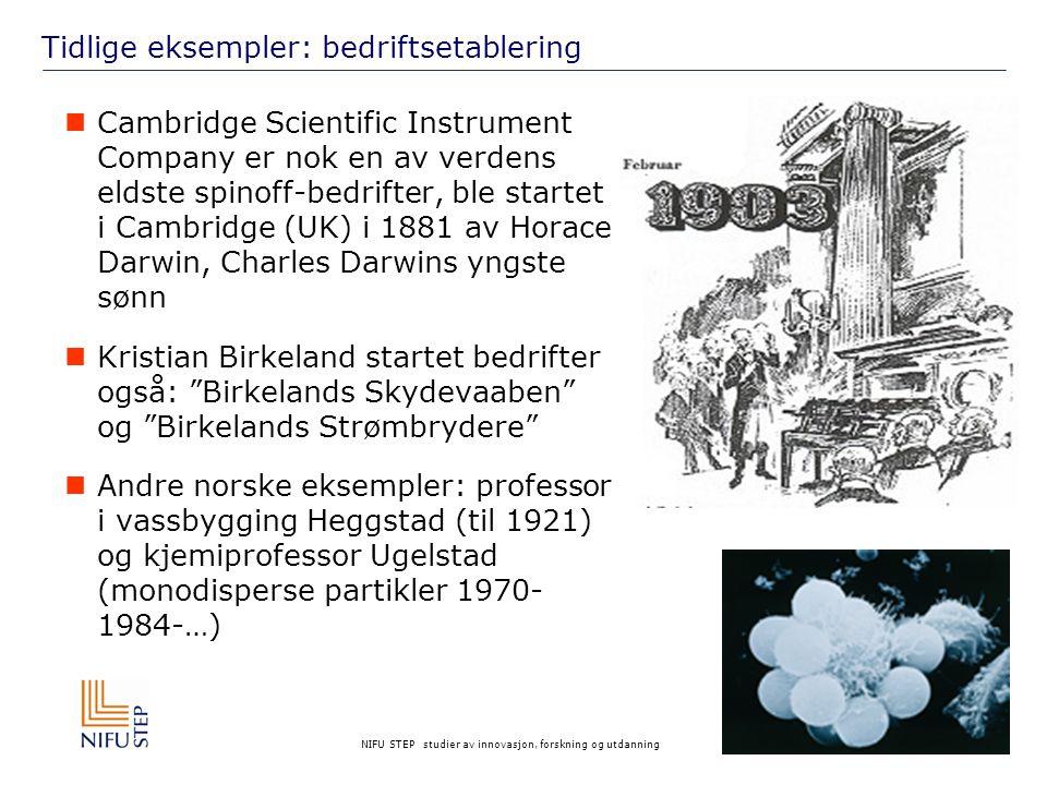 NIFU STEP studier av innovasjon, forskning og utdanning Lovendringer – Norge 1.1.2003 Fjerning av lærerunntaket i Arbeidstakeroppfinnelsesloven  Nå er det universitetet som eier rettighetene til kommersiell utnyttelse av patenterbare oppfinnelser (IPR), ikke forskerne  Forskerne kan alltid publisere Endringer i Universitets- og høgskoleloven  Lærestedene har fått et formelt ansvar for at man faktisk setter i gang kommersialisering der det er mulig Håpet er: flere forskere patenterer, blir gründere og følger sine resultater helt fram til utnyttelse  Er dette håpet realistisk.