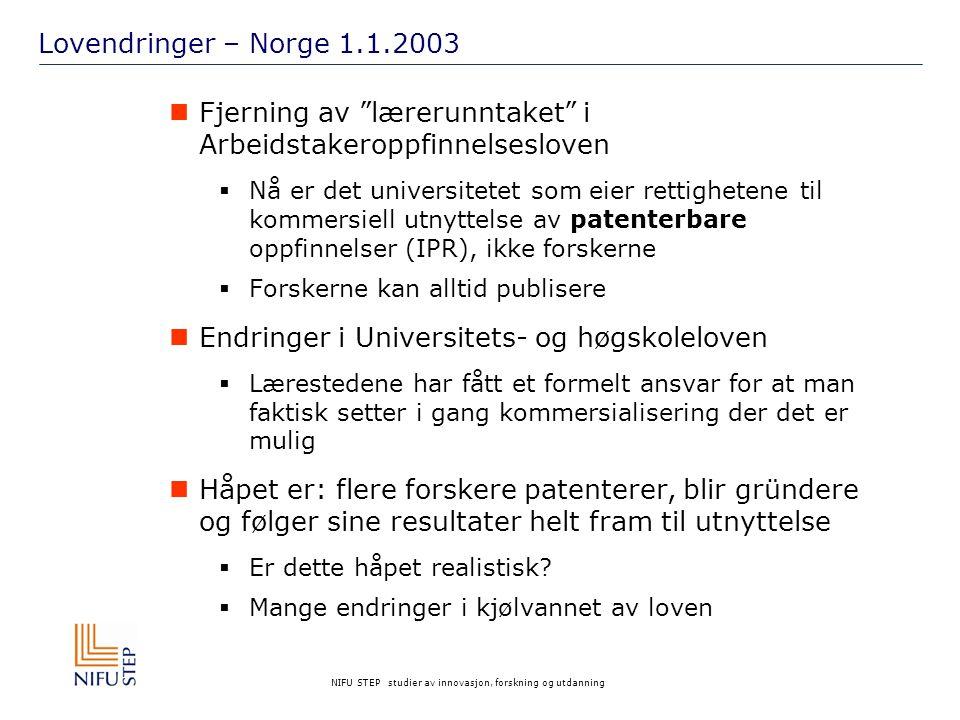NIFU STEP studier av innovasjon, forskning og utdanning Spørreskjemaundersøkelse til patentoppfinnere Patentering er svært skjevfordelt Mobiliteten er stor og halvparten av patentoppfinnerne har bistilling Teknologene dominerer noe (skyldes også sektorskiller) Anvendt forskning er den vanligste fagaktiviteten Samarbeid om patentsøking er meget vanlig  Spesielt med næringslivet og med forskere fra egen sektor  Søker kommer oftest fra næringslivet