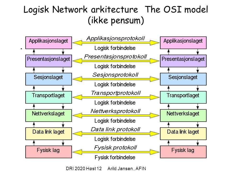 DRI 2020 Høst 12 Arild Jansen, AFIN Logisk Network arkitecture The OSI model (ikke pensum).