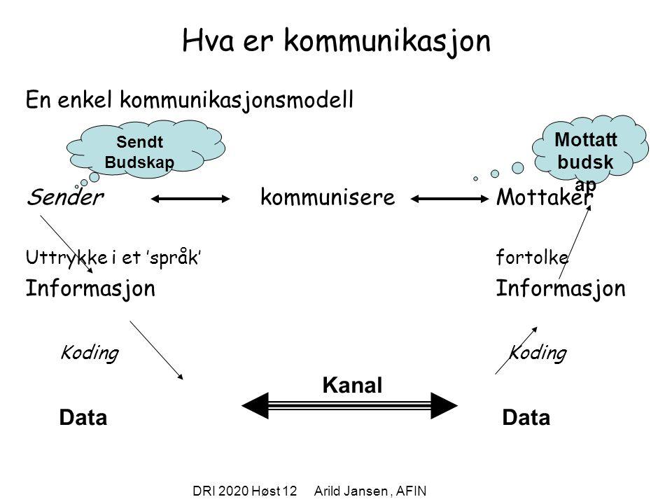 DRI 2020 Høst 12 Arild Jansen, AFIN Hva er kommunikasjon En enkel kommunikasjonsmodell Sender kommunisere Mottaker Uttrykke i et 'språk'fortolke Infor