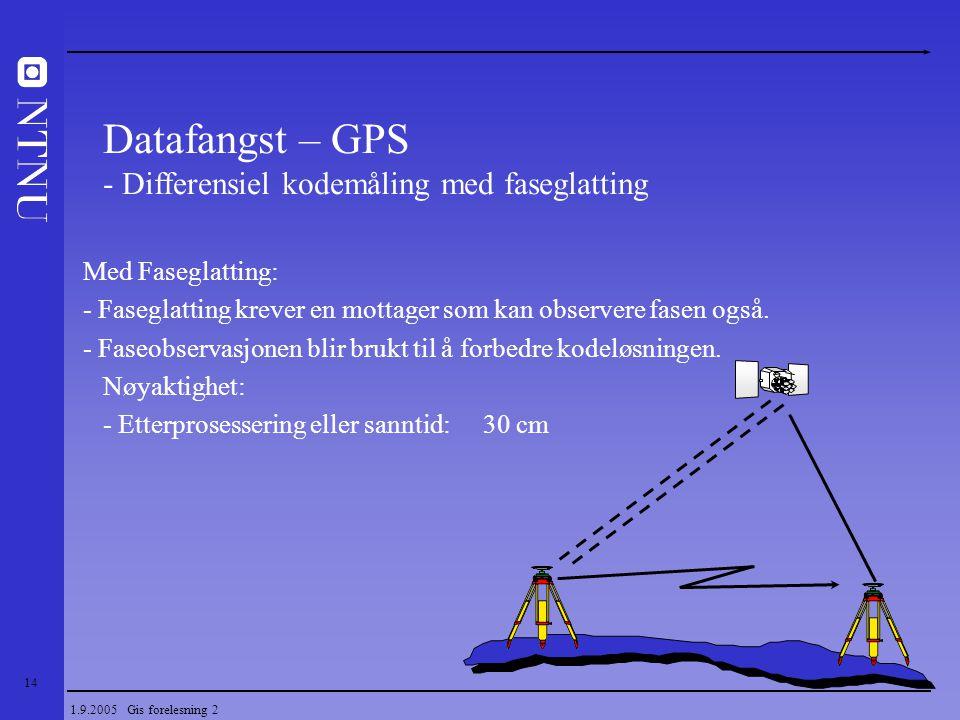 14 1.9.2005 Gis forelesning 2 Med Faseglatting: - Faseglatting krever en mottager som kan observere fasen også. - Faseobservasjonen blir brukt til å f