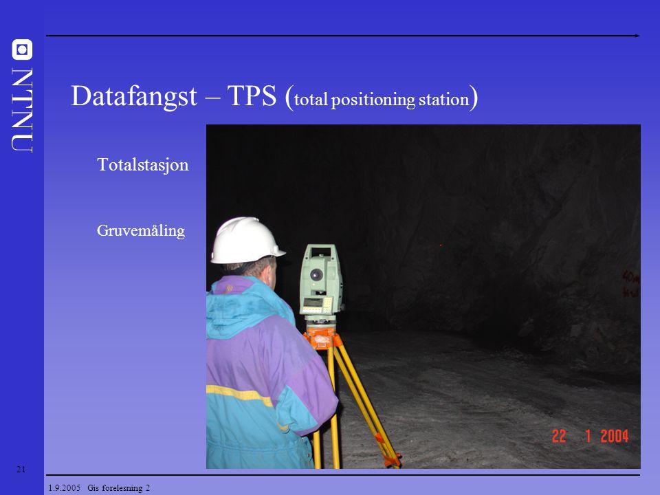 21 1.9.2005 Gis forelesning 2 Totalstasjon Gruvemåling Datafangst – TPS ( total positioning station )