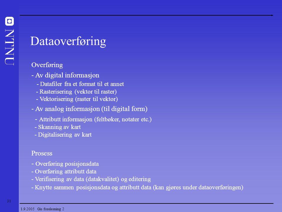 31 1.9.2005 Gis forelesning 2 Dataoverføring Overføring - Av digital informasjon - Datafiler fra et format til et annet - Rasterisering (vektor til ra