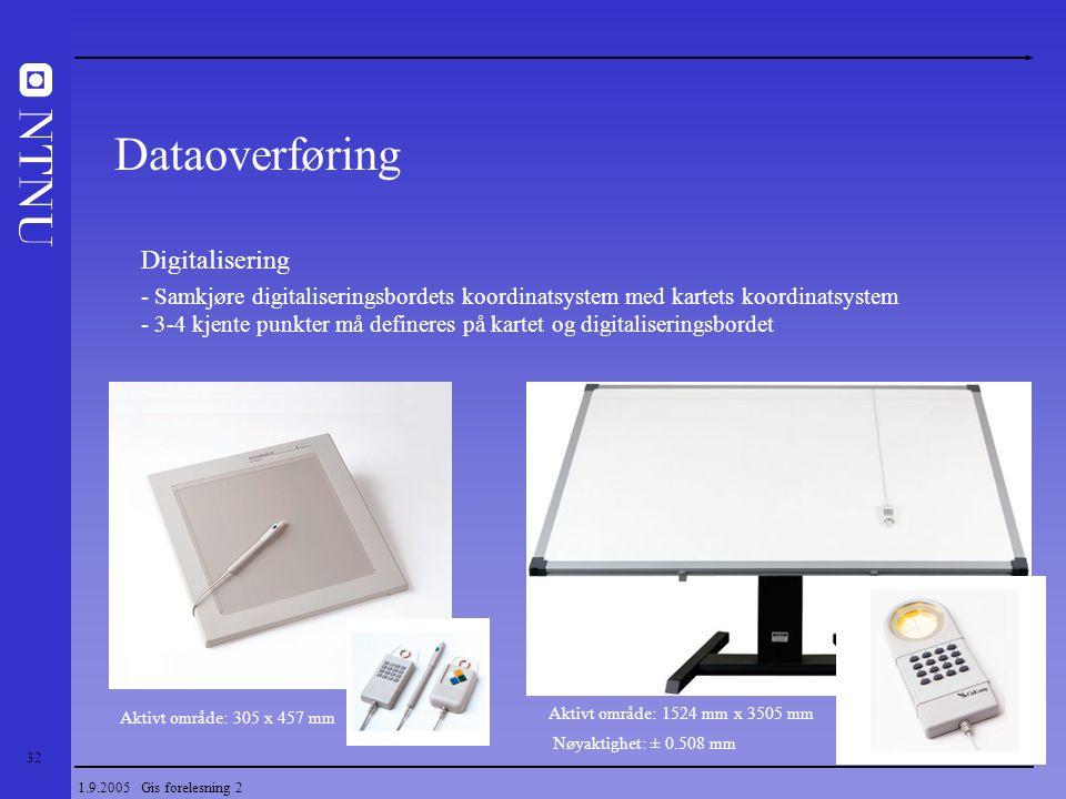32 1.9.2005 Gis forelesning 2 Dataoverføring Digitalisering - Samkjøre digitaliseringsbordets koordinatsystem med kartets koordinatsystem - 3-4 kjente