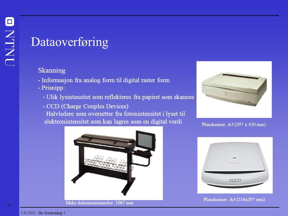 33 1.9.2005 Gis forelesning 2 Dataoverføring Skanning - Informasjon fra analog form til digital raster form - Prisnipp: - Ulik lysintensitet som refle