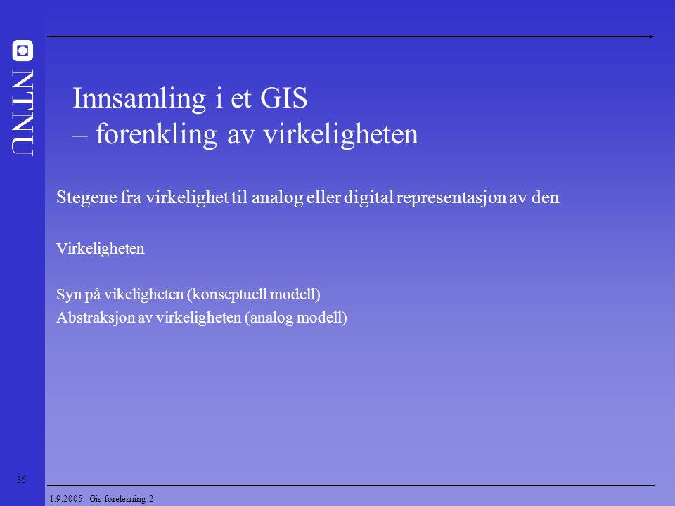 35 1.9.2005 Gis forelesning 2 Stegene fra virkelighet til analog eller digital representasjon av den Virkeligheten Syn på vikeligheten (konseptuell mo