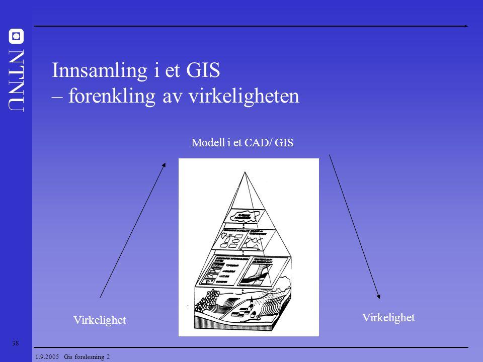 38 1.9.2005 Gis forelesning 2 Modell i et CAD/ GIS Virkelighet Innsamling i et GIS – forenkling av virkeligheten